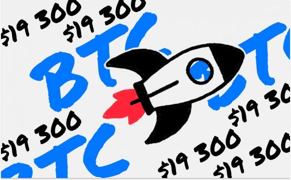 Курс биткоина превысил $19 тыс. и приблизился к историческому максимуму