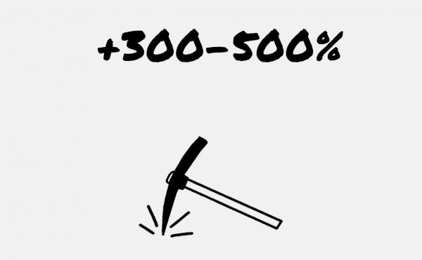 Акции добывающих биткоин компаний выросли на 300-500% за 2 месяца